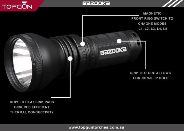 Top Gun Bazooka 1400M Throw LED Torch Kit